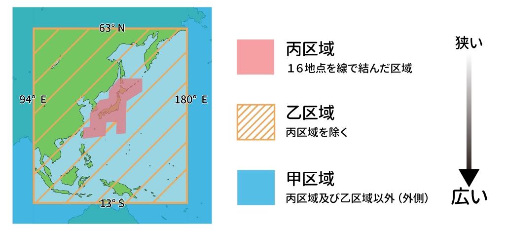 漁船の航行区域